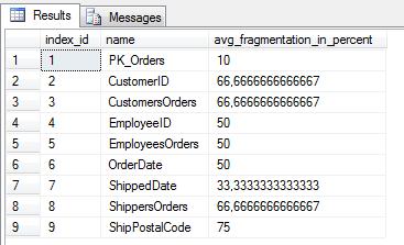 DMV_fragmentation