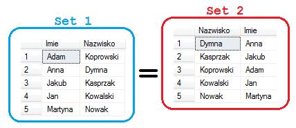 Teoria_relacyjnych_baz_danych_01