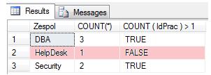 HAVING - filtrowanie grup