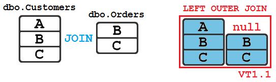 Zapytania_SQL_do_wielu_tabel_4