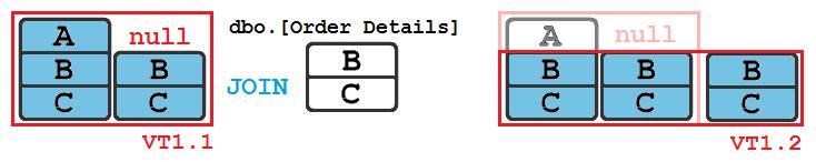 Zapytania_SQL_do_wielu_tabel_5
