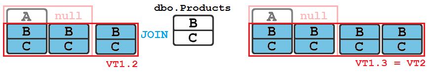 Zapytania_SQL_do_wielu_tabel_6