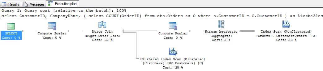 Podzapytania_skorelowane_SQL_01