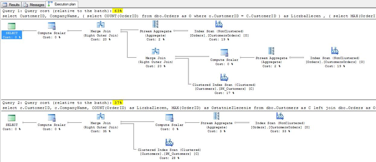Podzapytania_skorelowane_SQL_04