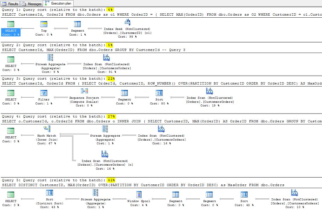 Podzapytania_skorelowane_SQL_14a