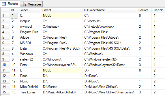 Grafy_Drzewa_SQL_05