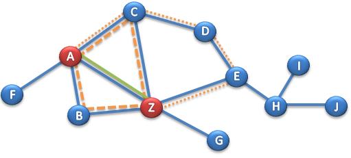 Grafy_Drzewa_SQL_07