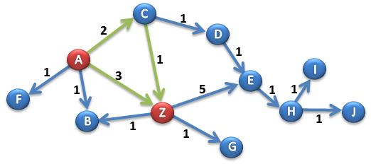 Grafy_Drzewa_SQL_09