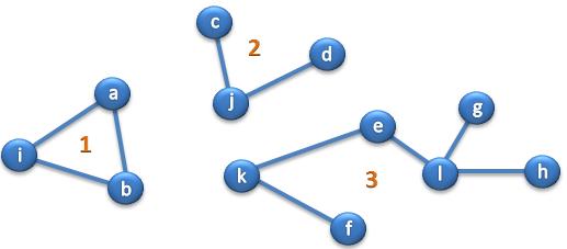 Grafy_Drzewa_SQL_11