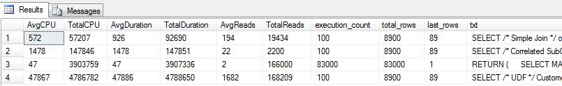 Wydajnosc_zapytan_SQL_080